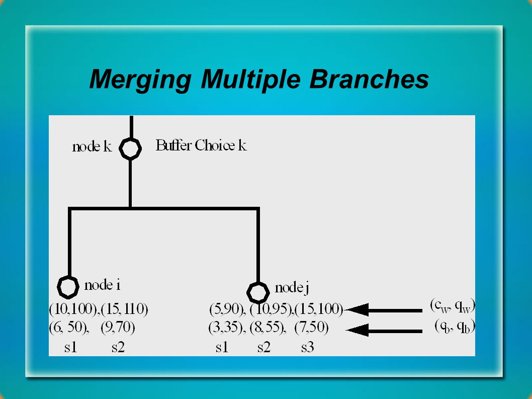 Merging Multiple Branches