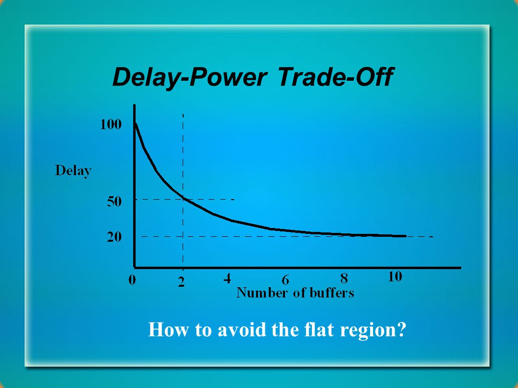 Delay-Power Trade-Off How to avoid the flat region
