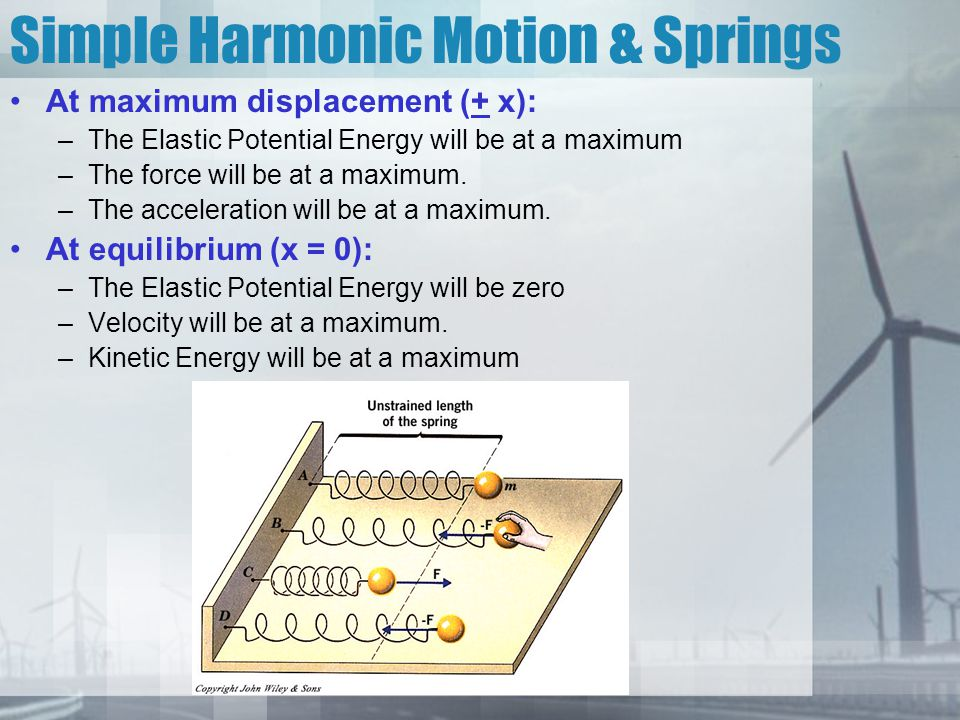 Simple Harmonic Motion & Springs Simple Harmonic Motion: –An oscillation around an equilibrium position in which a restoring force is proportional the the displacement.