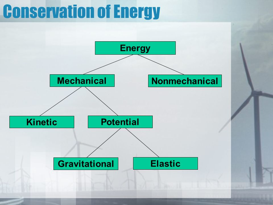 Conservation of Energy The Law of Conservation of Energy simply states that: 1.The energy of a system is constant.