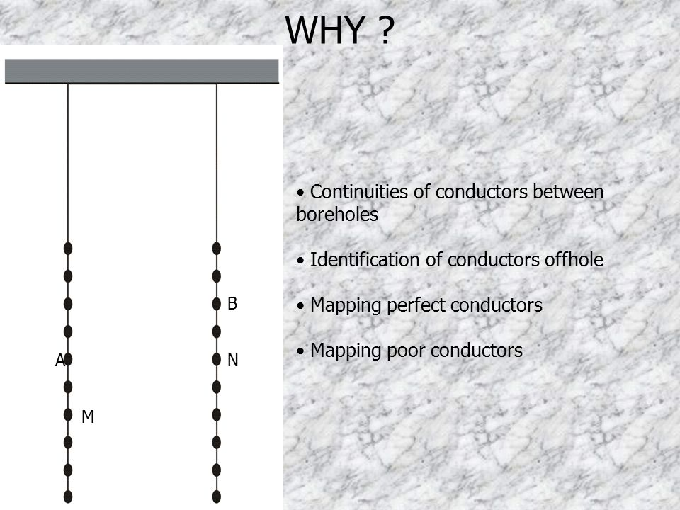 WHY ? A B M N Continuities of conductors between boreholes Identification of conductors offhole Mapping perfect conductors Mapping poor conductors