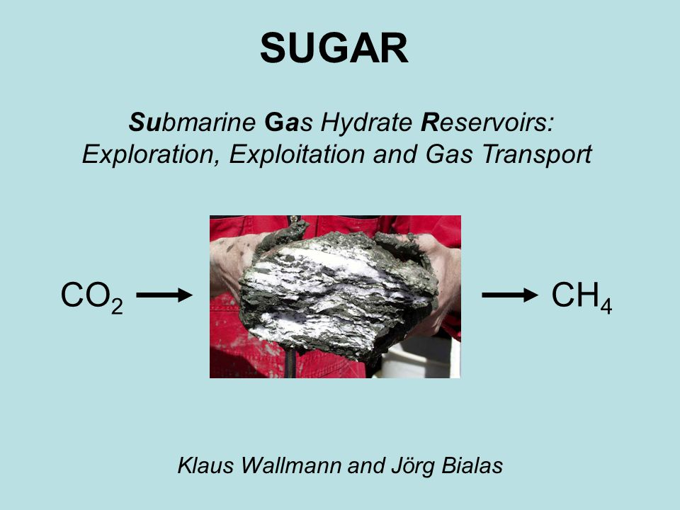 SUGAR Klaus Wallmann and Jörg Bialas Submarine Gas Hydrate Reservoirs: Exploration, Exploitation and Gas Transport CO 2 CH 4