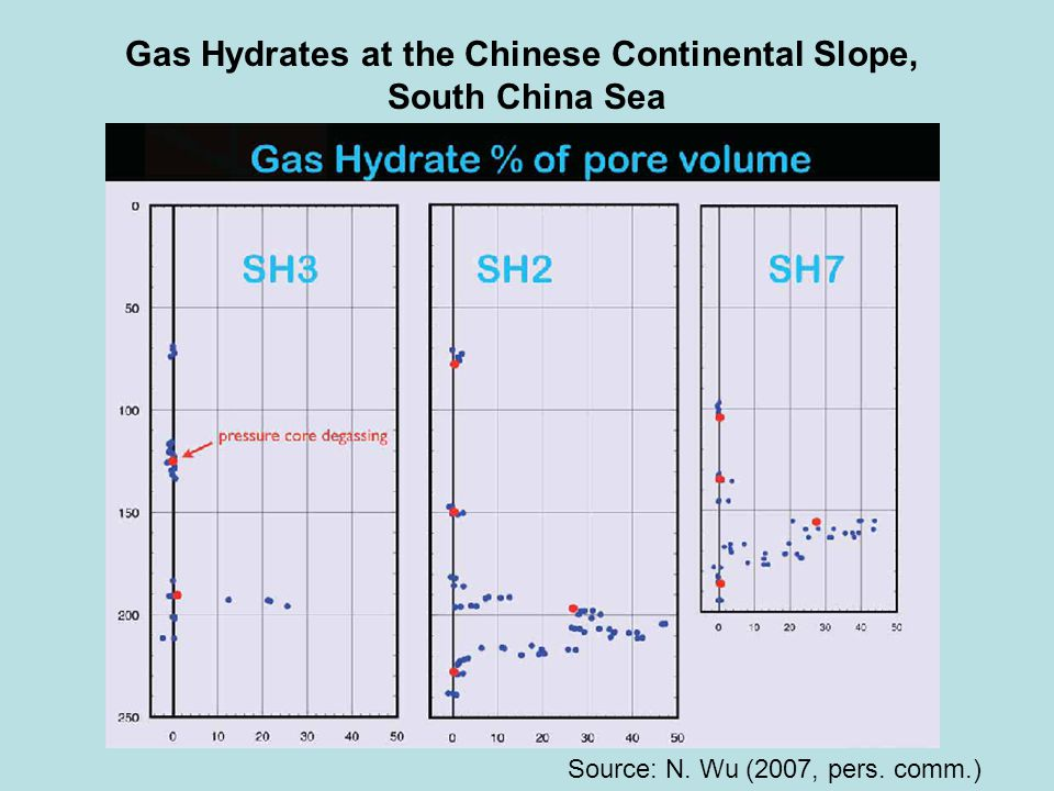 Gas Hydrates at the Chinese Continental Slope, South China Sea Source: N. Wu (2007, pers. comm.)
