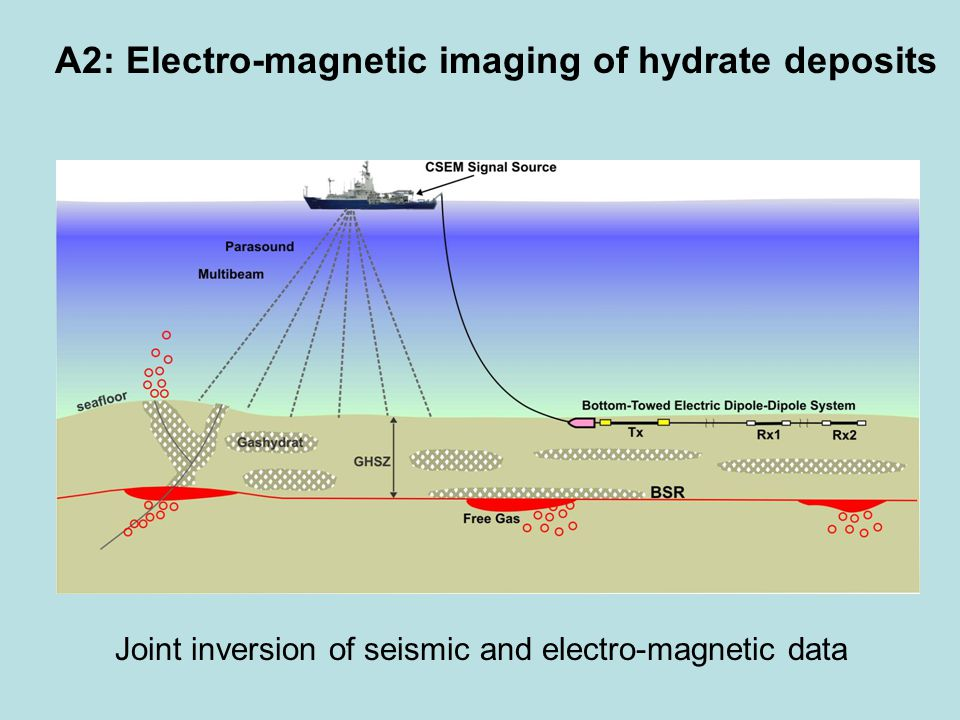 A2: Electro-magnetic imaging of hydrate deposits Joint inversion of seismic and electro-magnetic data