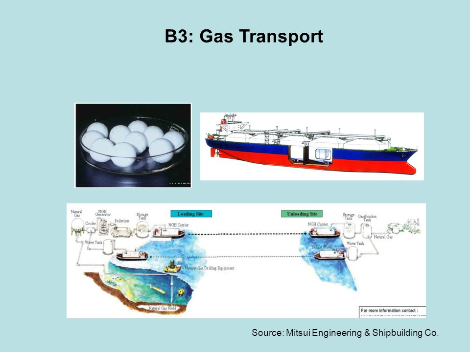 B3: Gas Transport Source: Mitsui Engineering & Shipbuilding Co.