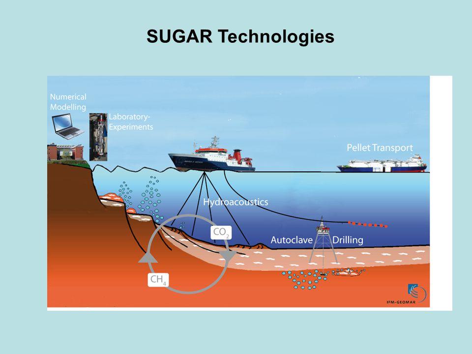 SUGAR Technologies