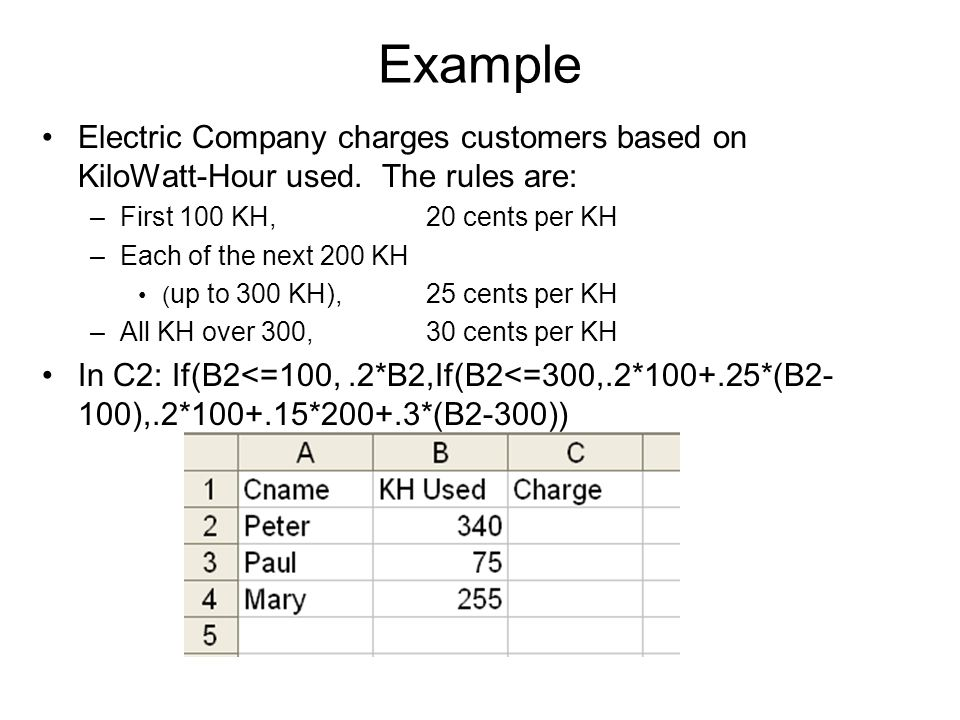 Example Electric Company charges customers based on KiloWatt-Hour used.