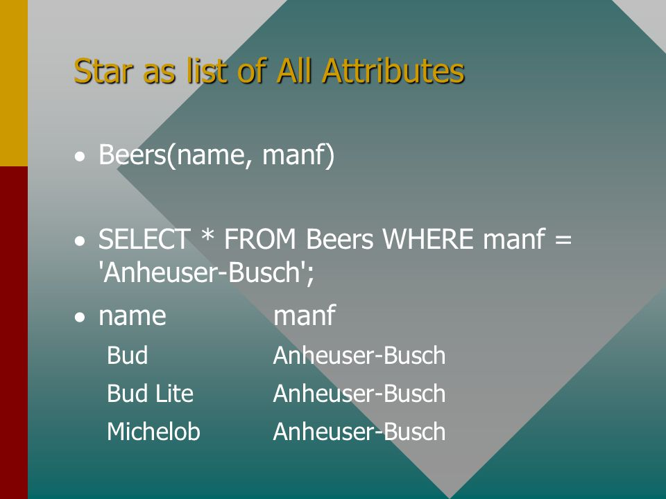Star as list of All Attributes   Beers(name, manf)   SELECT * FROM Beers WHERE manf = Anheuser-Busch ;   namemanf BudAnheuser-Busch Bud LiteAnheuser-Busch MichelobAnheuser-Busch