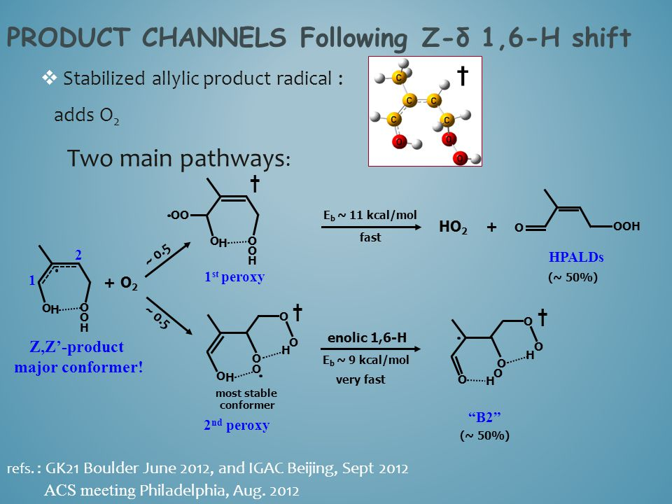 Stabilized allylic product radical : adds O 2 Two main pathways : refs. : GK21 Boulder June 2012, and IGAC Beijing, Sept 2012 ACS meeting Philadelph