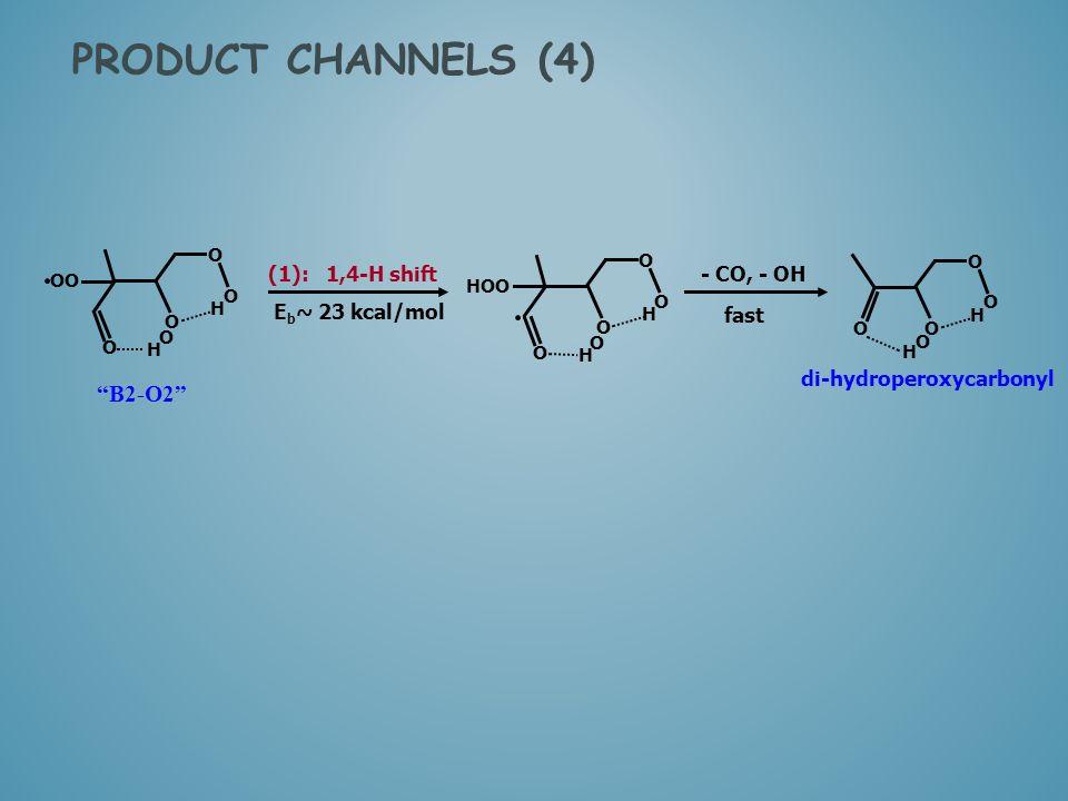 """PRODUCT CHANNELS (4) O H O O H O O HOO (1): 1,4-H shift- CO, - OH O H O O H O O E b ~ 23 kcal/mol fast di-hydroperoxycarbonyl O H O O H O O OO """"B2-O2"""""""