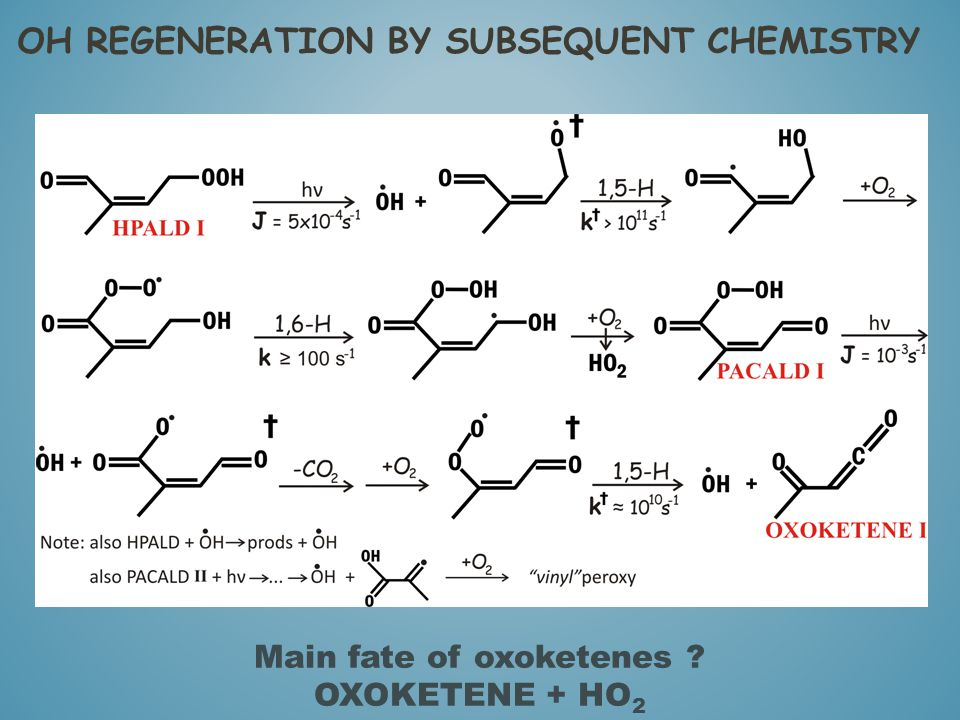 Main fate of oxoketenes ? OXOKETENE + HO 2 OH REGENERATION BY SUBSEQUENT CHEMISTRY