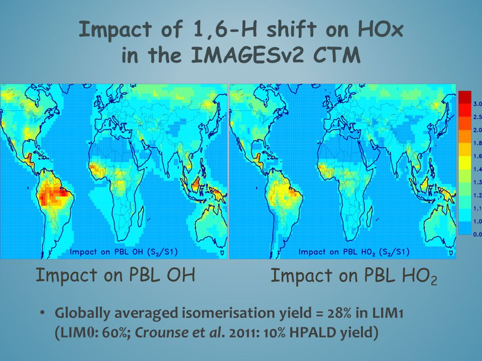 Impact of 1,6-H shift on HOx in the IMAGESv2 CTM Impact on PBL OH Impact on PBL HO 2 Globally averaged isomerisation yield = 28% in LIM1 (LIM 0 : 60%;