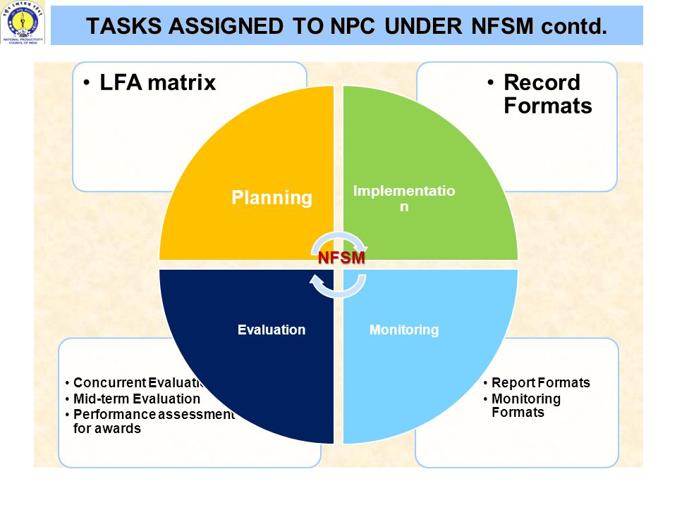 Consultancy to NPC Strengthening Monitoring and Evaluation of NFSM –Setting up monitoring systems to cover the entire project cycle of the Mission –Develop templates in conducting concurrent and other evaluations –Designing dynamic methods for ease of use at various levels for sustainability