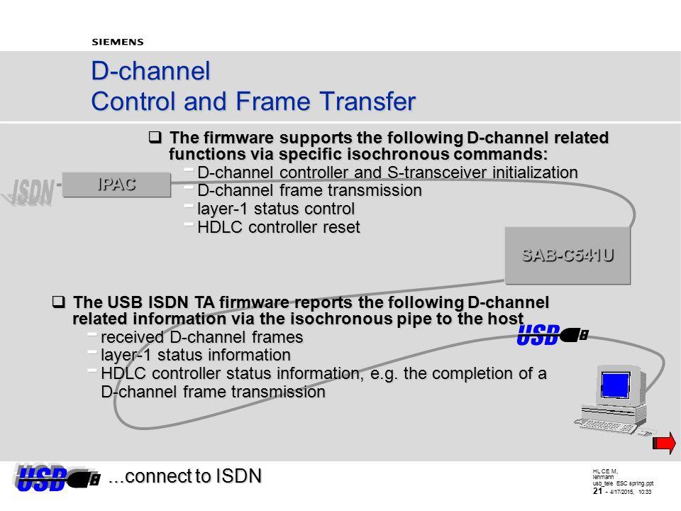 HL CE M, lehmann usb_tele ESC spring.ppt 20 - 4/17/2015, 10:34 CAPI CAPI Common ISDN Application Interface Layer Models: ISDN PC Card vs.