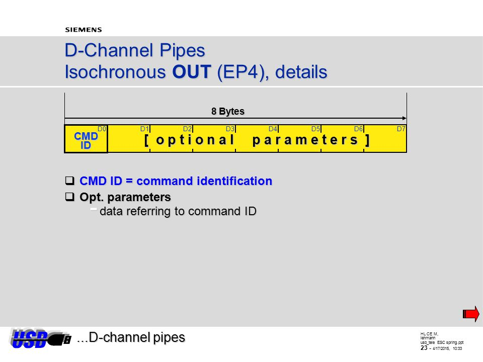 HL CE M, lehmann usb_tele ESC spring.ppt 22 - 4/17/2015, 10:34  The 8 Bytes are filled with commands from the PC to the IPAC (via the microcontroller):...D-channel pipes D-Channel Pipes Isochronous OUT (EP4) D1D2D3D4D5D6D7D0 8 Bytes - D-channel controller and S-transceiver initialization - D-channel frame transmission - layer-1 status control - HDLC controller reset