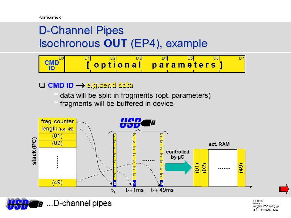 HL CE M, lehmann usb_tele ESC spring.ppt 23 - 4/17/2015, 10:34 D1D2D3D4D5D6D7 D0 8 Bytes...D-channel pipes D-Channel Pipes Isochronous OUT (EP4), details [ o p t i o n a l p a r a m e t e r s ] CMD ID  CMD ID = command identification  Opt.