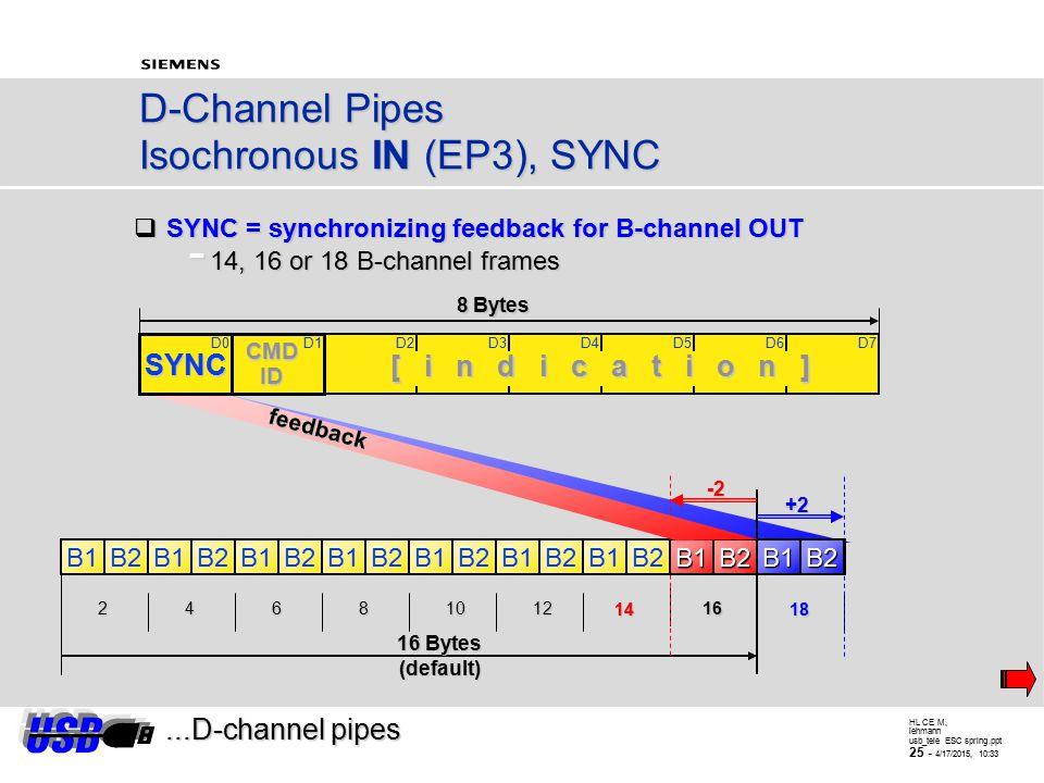 HL CE M, lehmann usb_tele ESC spring.ppt 24 - 4/17/2015, 10:34 (01) ext.