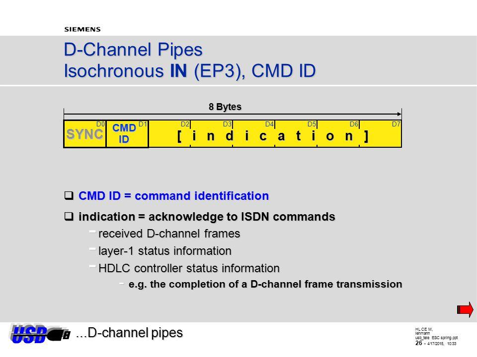 HL CE M, lehmann usb_tele ESC spring.ppt 25 - 4/17/2015, 10:34 B1B2B1B2B1B2B1B2B1B2B1B2B1B2B1B2 2468 16 1012 14 16 Bytes (default)...D-channel pipes D