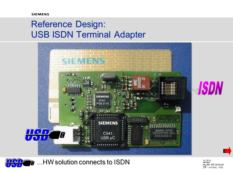 HL CE M, lehmann usb_tele ESC spring.ppt 30 - 4/17/2015, 10:34...connect to ISDN C541U CPU performance for handling an USB ISDN Terminal Adapter Proce