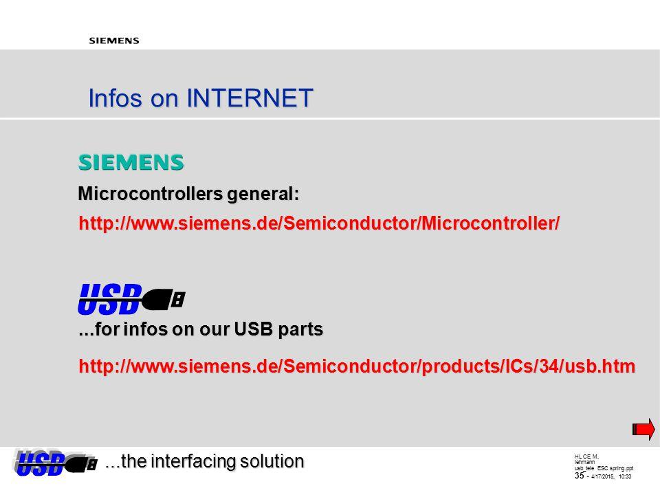 HL CE M, lehmann usb_tele ESC spring.ppt 34 - 4/17/2015, 10:34 C540U Family List of Features - Enhanced 8-Bit C500-CPU - 500 ns Instruction Cycle Time
