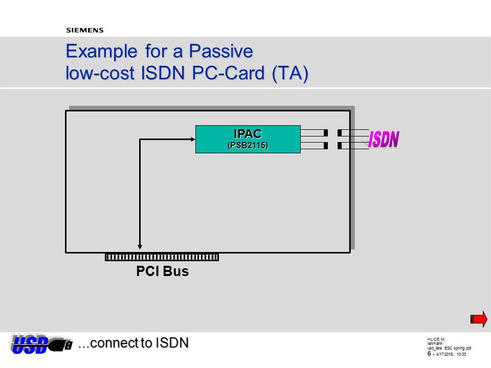 HL CE M, lehmann usb_tele ESC spring.ppt 5 - 4/17/2015, 10:34 Standard ISDN PC Card Enhanced SW on PC same ISDN PC Card ISDN Line ISDN line Analog lin