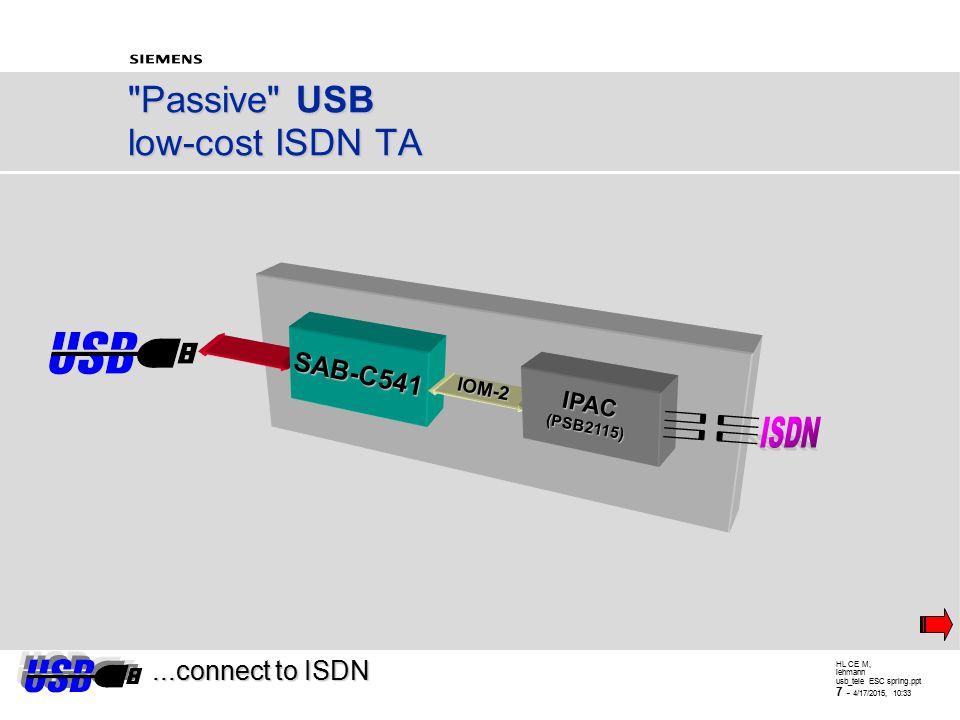 HL CE M, lehmann usb_tele ESC spring.ppt 7 - 4/17/2015, 10:34 Passive USB low-cost ISDN TA IPAC(PSB2115) SAB-C541 IOM-2...connect to ISDN