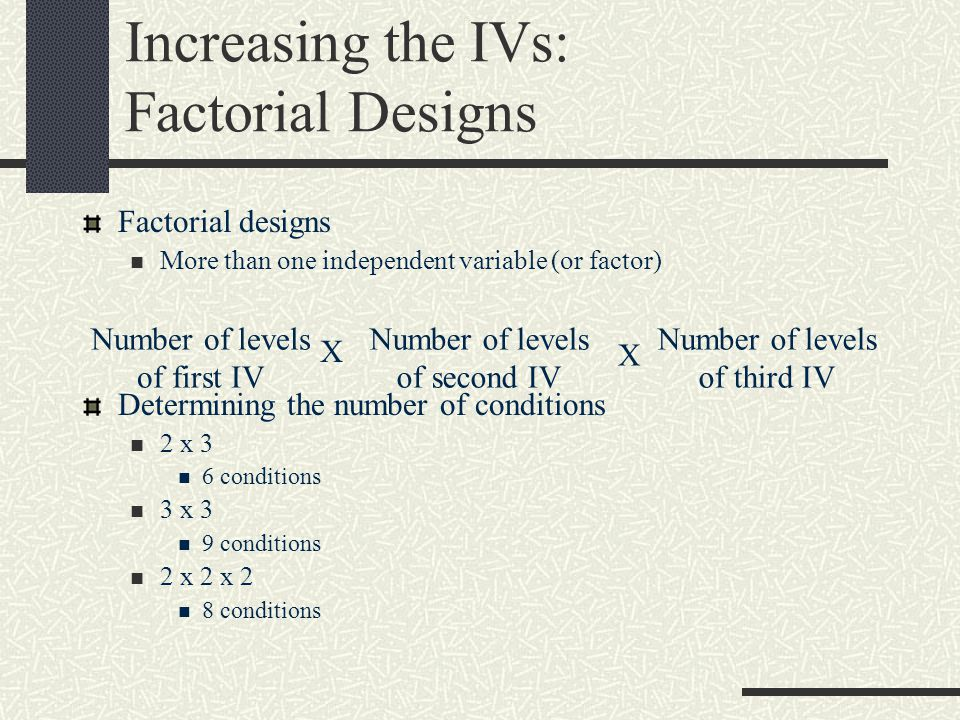 Increasing the IVs: Factorial Designs Factorial designs More than one independent variable (or factor) Determining the number of conditions 2 x 3 6 conditions 3 x 3 9 conditions 2 x 2 x 2 8 conditions Number of levels of first IV Number of levels of second IV Number of levels of third IV X X