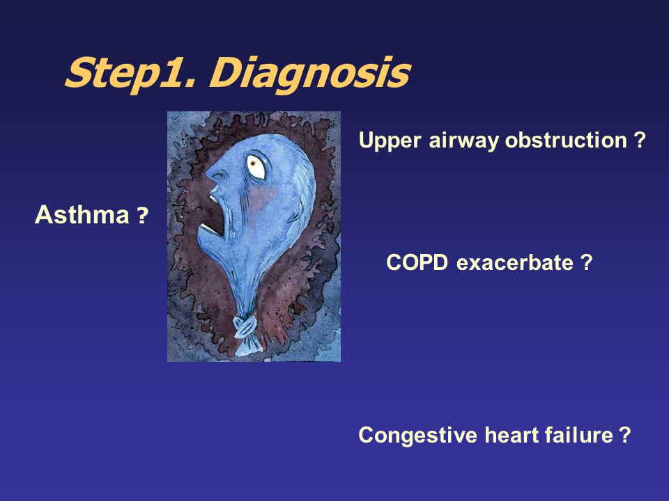 Asthma ? Upper airway obstruction ? Congestive heart failure ? COPD exacerbate ? Step1. Diagnosis