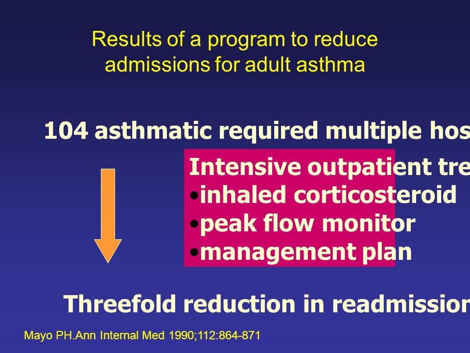 Results of a program to reduce admissions for adult asthma 104 asthmatic required multiple hospitalization Intensive outpatient treatment inhaled corticosteroid peak flow monitor management plan Threefold reduction in readmission Mayo PH.Ann Internal Med 1990;112:864-871