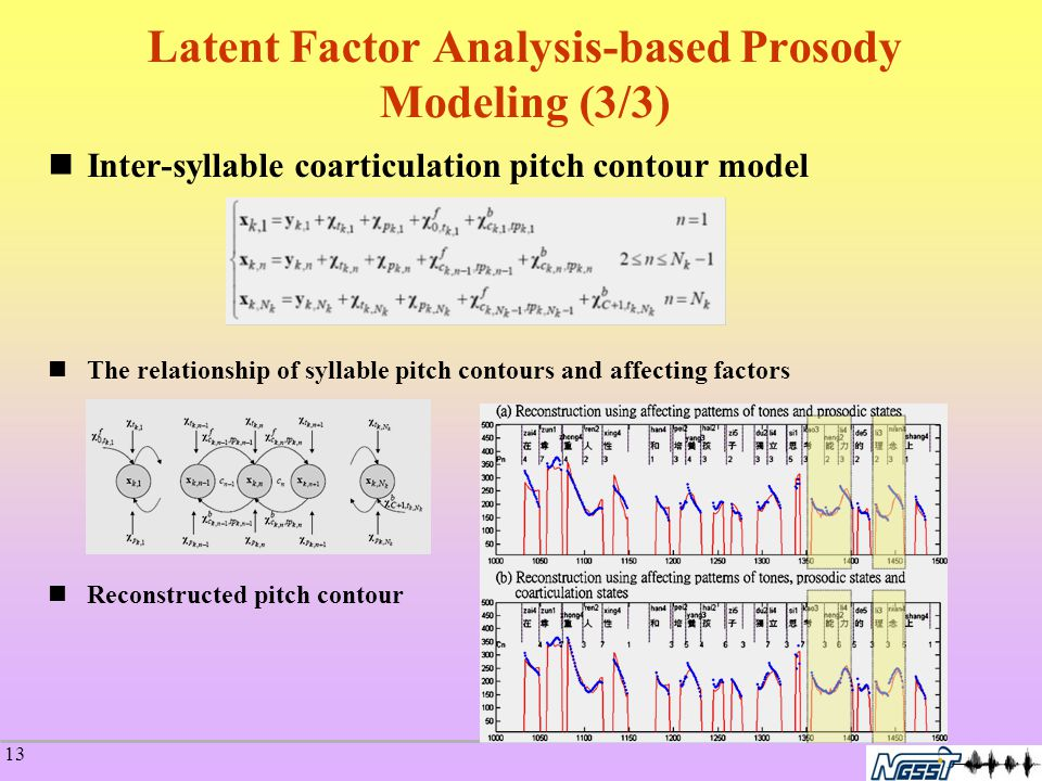 13 Inter-syllable coarticulation pitch contour model The relationship of syllable pitch contours and affecting factors Reconstructed pitch contour Latent Factor Analysis-based Prosody Modeling (3/3)
