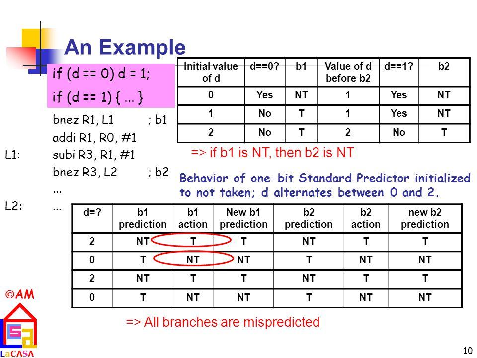 AM LaCASALaCASA 10 An Example if (d == 0) d = 1; if (d == 1) {...