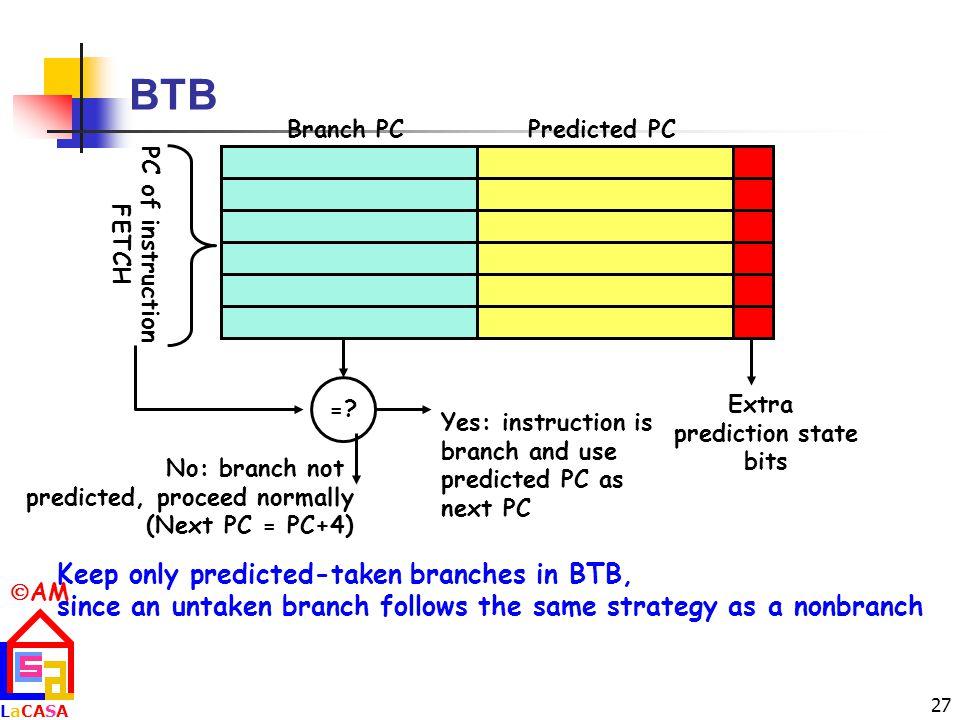  AM LaCASALaCASA 27 BTB Branch PCPredicted PC =.