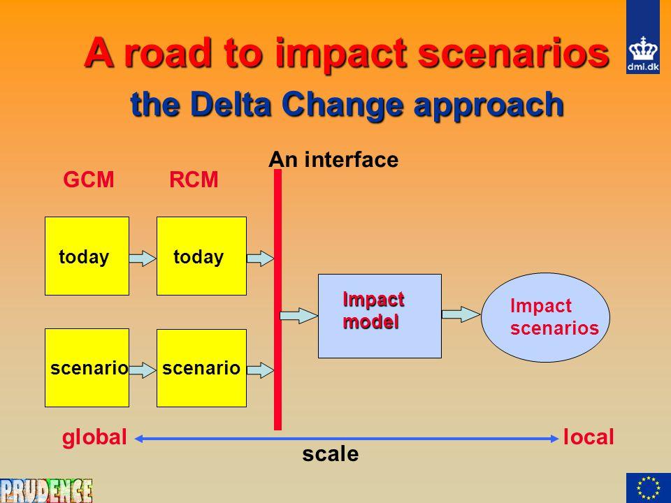 Impact scenarios today scenario GCM today scenario RCM scale globallocal An interface Impactmodel A road to impact scenarios the Delta Change approach