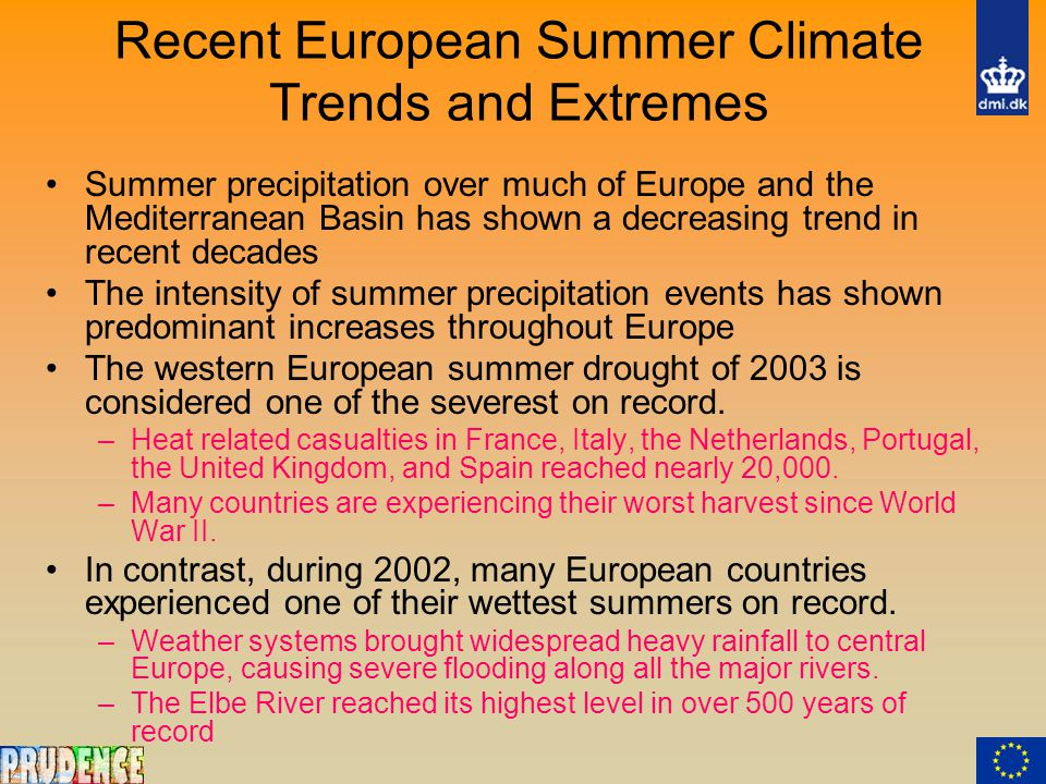 Recent European Summer Climate Trends and Extremes Summer precipitation over much of Europe and the Mediterranean Basin has shown a decreasing trend in recent decades The intensity of summer precipitation events has shown predominant increases throughout Europe The western European summer drought of 2003 is considered one of the severest on record.