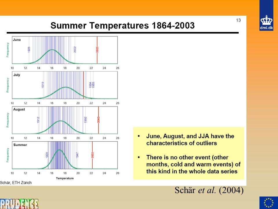Schär et al. (2004)