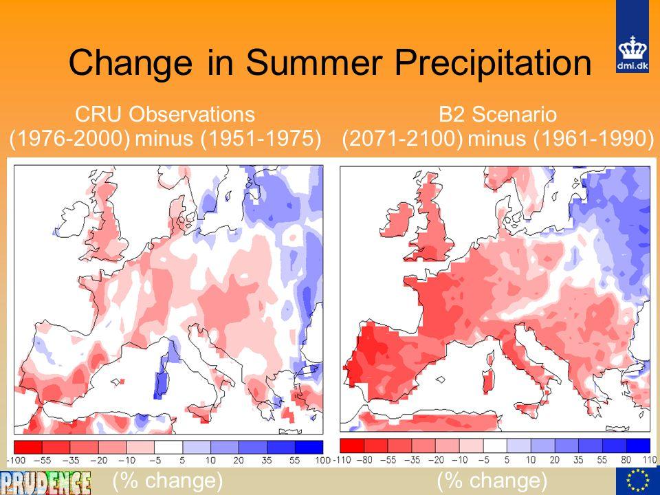 Change in Summer Precipitation B2 Scenario (2071-2100) minus (1961-1990) (% change) CRU Observations (1976-2000) minus (1951-1975)