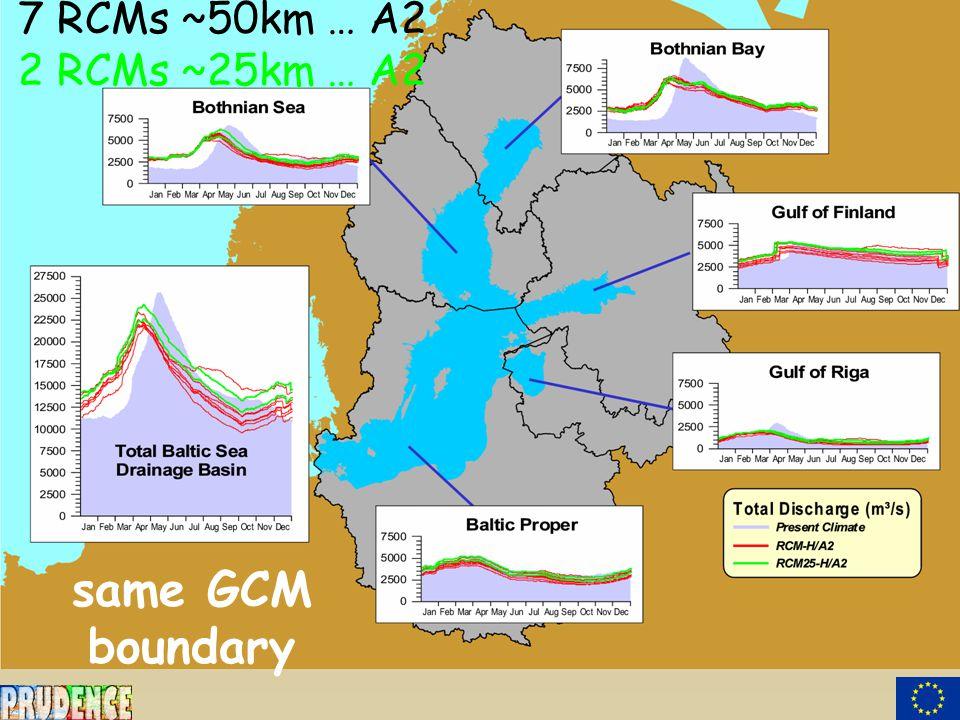 7 RCMs ~50km … A2 2 RCMs ~25km … A2 same GCM boundary