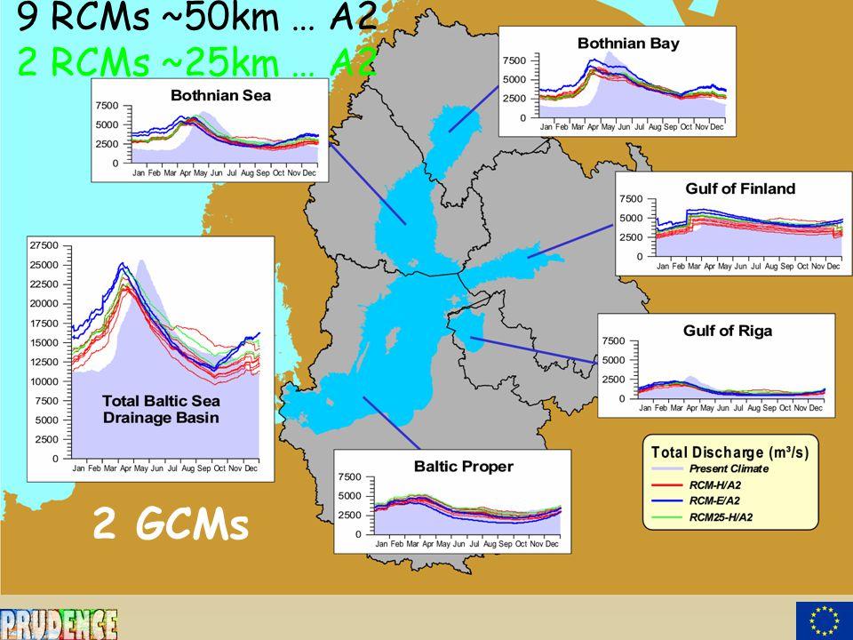 9 RCMs ~50km … A2 2 RCMs ~25km … A2 2 GCMs