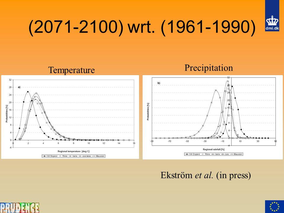 (2071-2100) wrt. (1961-1990) Temperature Precipitation Ekström et al. (in press)