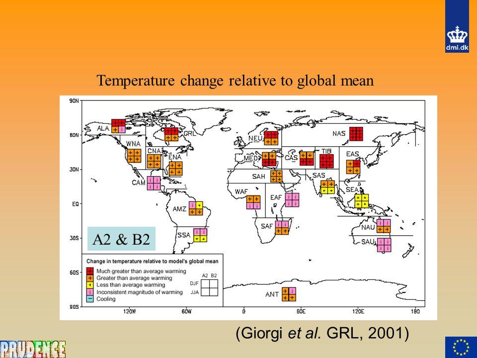 A2 & B2 Temperature change relative to global mean (Giorgi et al. GRL, 2001)