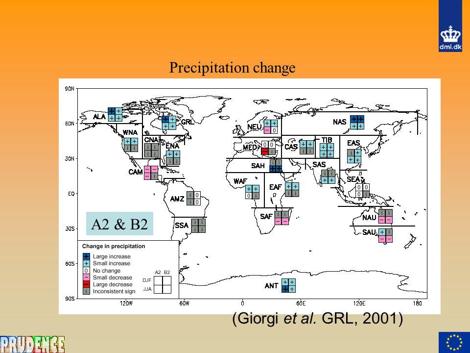 A2 & B2 Precipitation change (Giorgi et al. GRL, 2001)