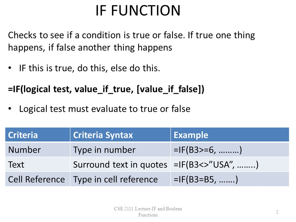 IF FUNCTION Checks to see if a condition is true or false. If true one thing happens, if false another thing happens IF this is true, do this, else do