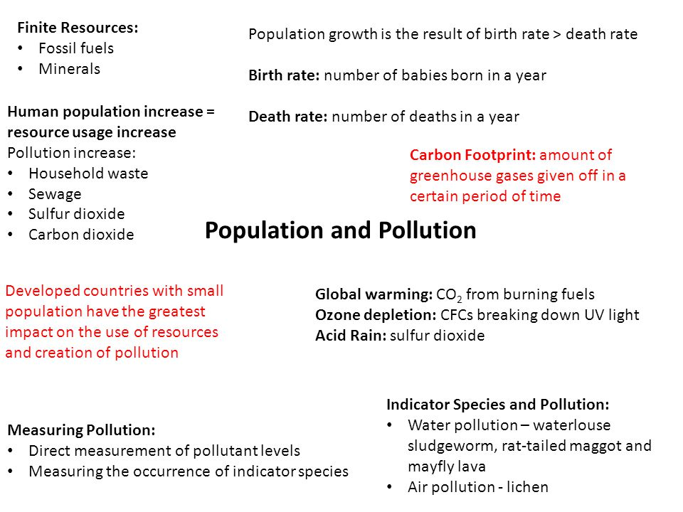 Population and Pollution Finite Resources: Fossil fuels Minerals Human population increase = resource usage increase Pollution increase: Household was