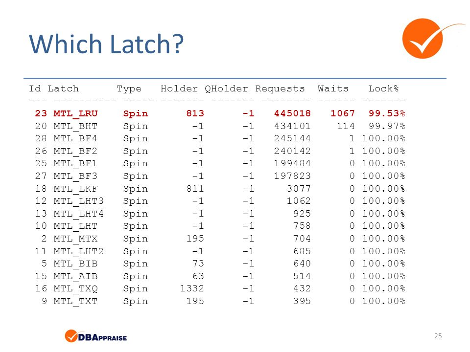 Which Latch? Id Latch Type Holder QHolder Requests Waits Lock% --- ---------- ----- ------- ------- -------- ------ ------- 23 MTL_LRU Spin 813 -1 445