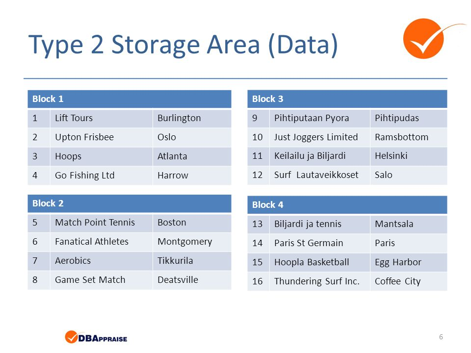 Type 2 Storage Area (Data) 6 Block 1 1Lift ToursBurlington 2Upton FrisbeeOslo 3HoopsAtlanta 4Go Fishing LtdHarrow Block 2 5Match Point TennisBoston 6F