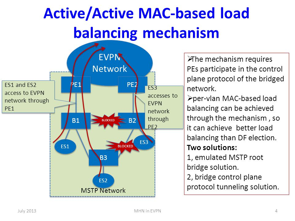 Active/Active MAC-based load balancing mechanism July 20134MHN in EVPN EVPN Network PE1 PE2 B1 B2 B3 BLOCKED MSTP Network ES1 ES2 ES3 ES1 and ES2 access to EVPN network through PE1 BLOCKED ES3 accesses to EVPN network through PE2  The mechanism requires PEs participate in the control plane protocol of the bridged network.