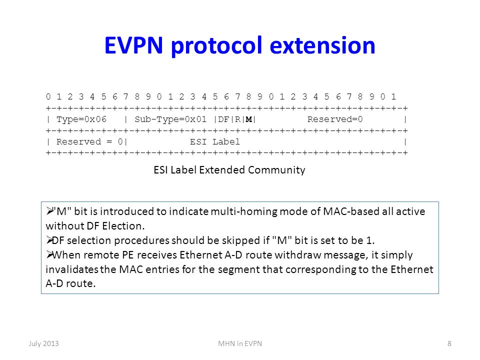 Next Steps July 20139MHN in EVPN Does WG think this can be put into EVPN base protocol.