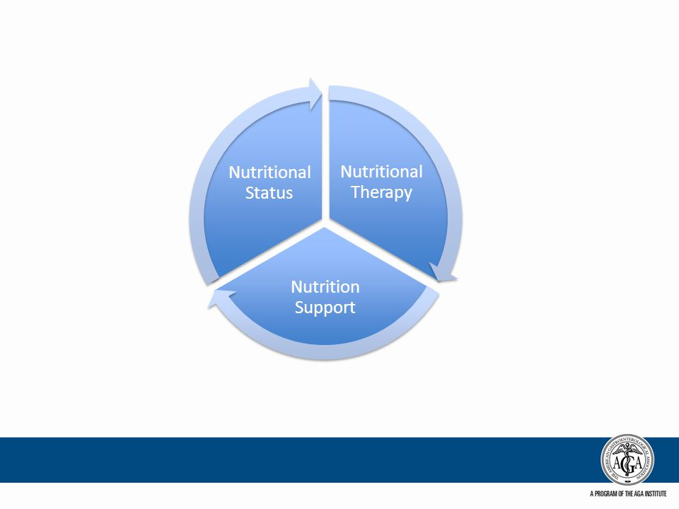 Nutritional Therapy Nutrition Support Nutritional Status