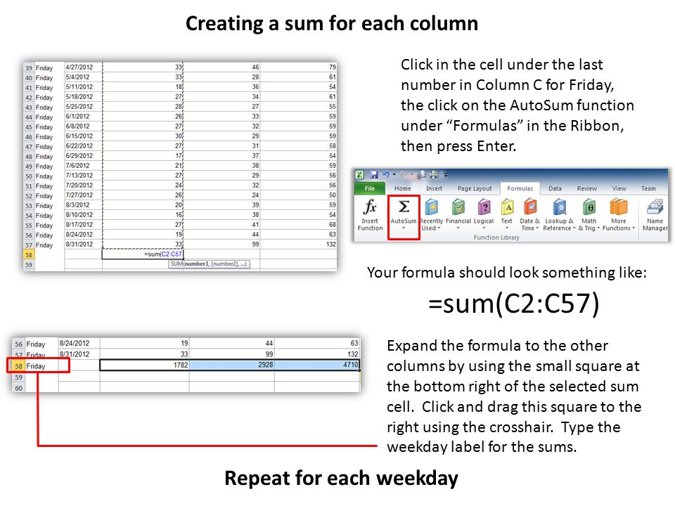 Creating a sum for each column Click in the cell under the last number in Column C for Friday, the click on the AutoSum function under Formulas in the Ribbon, then press Enter.