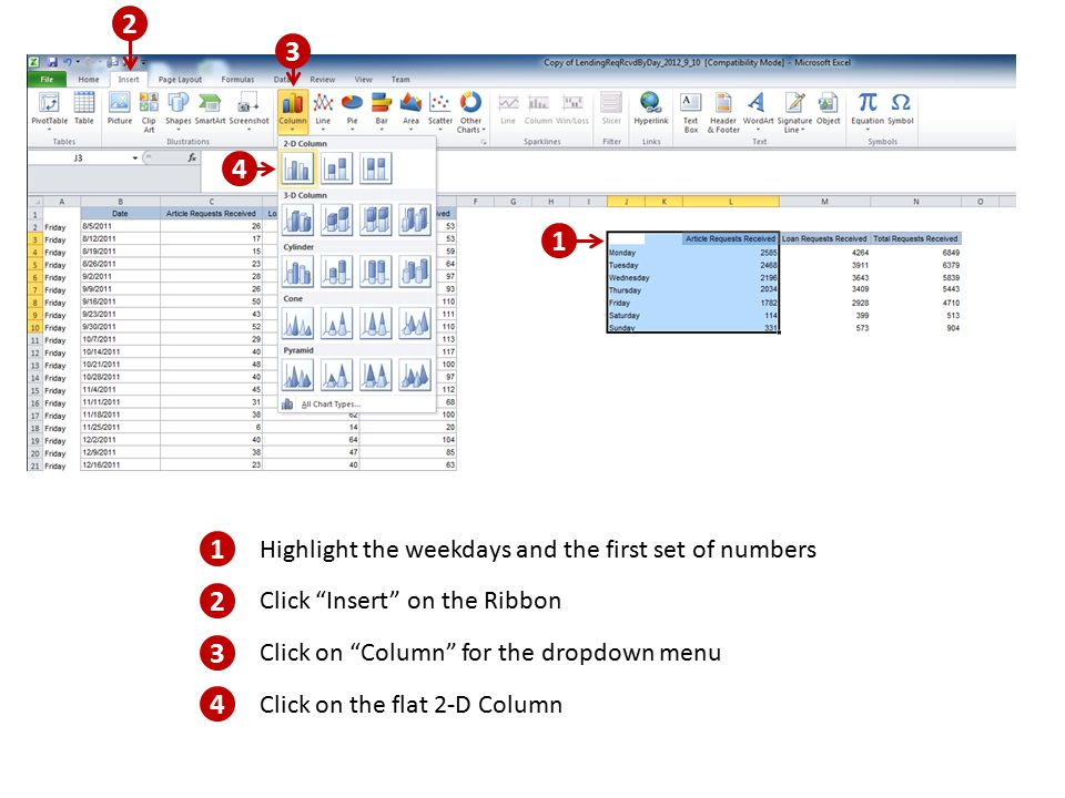 1 2 1 2 3 Highlight the weekdays and the first set of numbers 4 Click Insert on the Ribbon Click on Column for the dropdown menu Click on the flat 2-D Column 3 4